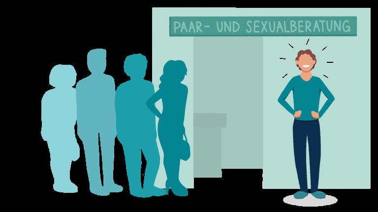 Love to Help - Gründungsberatung und Klientengewinnung für Paar- und Sexualberater